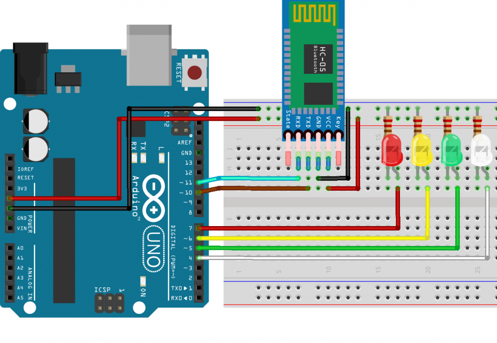 Photo of Arduino ile HC-05 Bluetooth Modülü Kullanımı