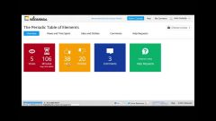 Web 2.0 Araçları: EdCanvas – Ders İçeriklerinizi EdCanvas ile Organize Edin