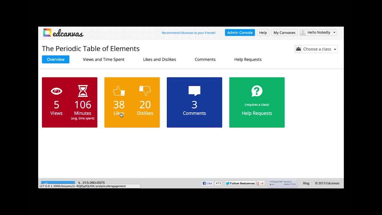 Photo of Web 2.0 Araçları: EdCanvas – Ders İçeriklerinizi EdCanvas ile Organize Edin