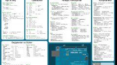 Temel Arduino Komutları Afişi