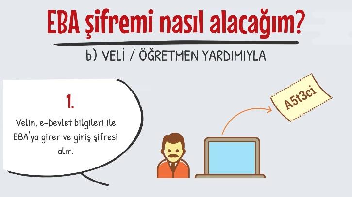 Photo of EBA'da Veli Öğretmen Yardımıyla Şifre Alma