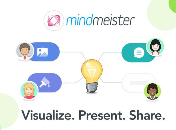 Photo of Web 2.0 Araçları: Mindmeister – Zihin Haritaları