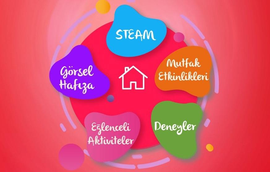 Photo of Evde Öğrencilerle Beraber Uygulanabilecek Anaokulu, İlkokul ve Ortaokul Düzeyinde Etkinlikler…