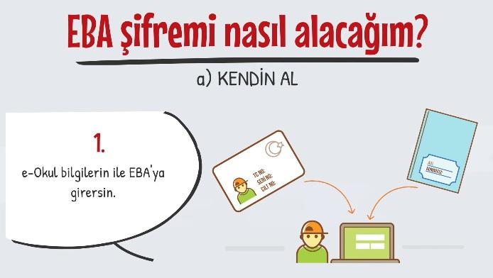 Photo of EBA Şifremi Nasıl Alacağım?